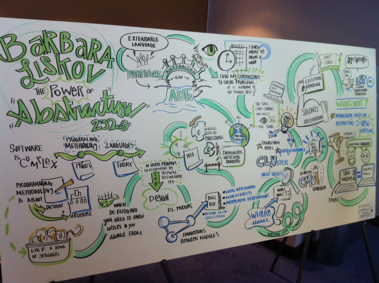 Graphic recording keynote Barbara Liskov
