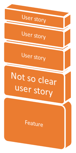 scrum-user-stories