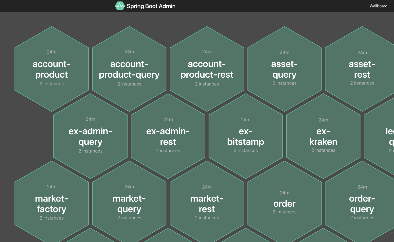 Managing Spring Boot Microservices with Spring Boot Admin on